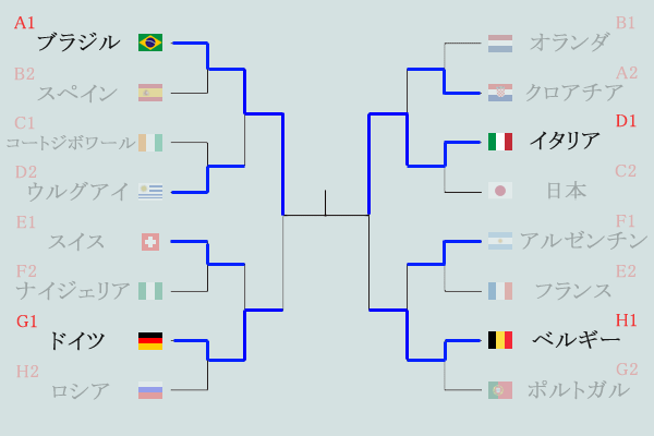 wc_knockout2